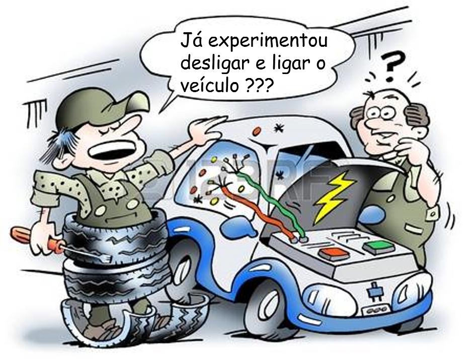 Carro Elétrico Meme